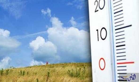 هذه توقعات أحوال الطقس ليوم غد الأربعاءØ« عنه